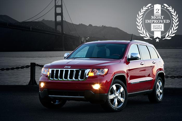 Dodge Dart Safety Ratings >> Dodge and Jeep Models Top 'Most Improved' List – Chrysler ...