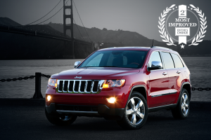 2011 Jeep Grand Cherokee Editor's Pick