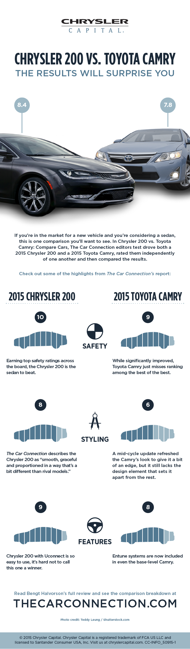 CC-INFO_50915-1 (200 vs Camry Infographic)-2