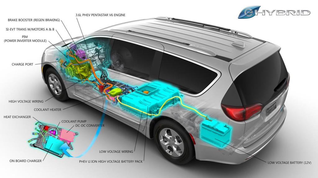 122216-cc-chrysler-pacifica-hybrid-is-electrifyingly-impressive-2