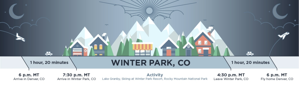 24-hour vacation Winter Park Colorado