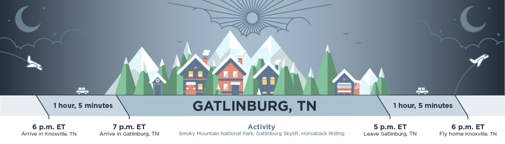 24- hour vacation Gatlinburg, Tennessee