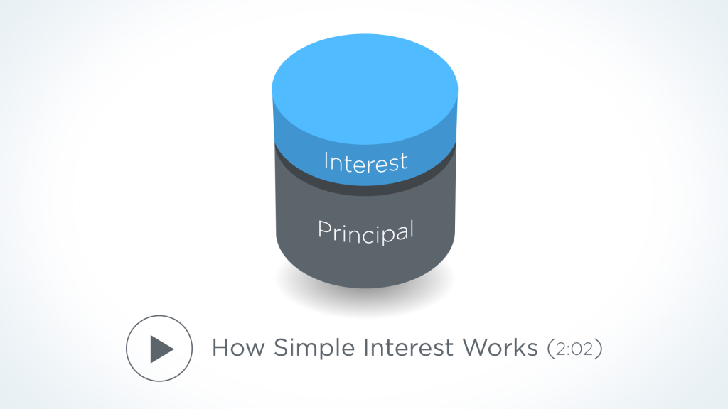 How does a Simple Interest contract work?