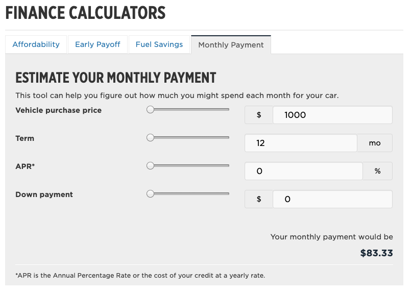 Finance calculator car monthly payment